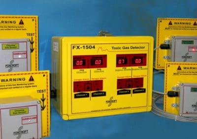 chemtech-us-products-images-gas-leak-detectors-FX-1504-1024x609-400x284 Gas Leak Detectors