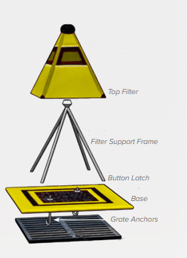 pyramid_trench Stormwater Safety Products